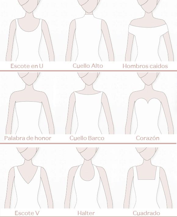 Tipos de escotes en vestidos de noche